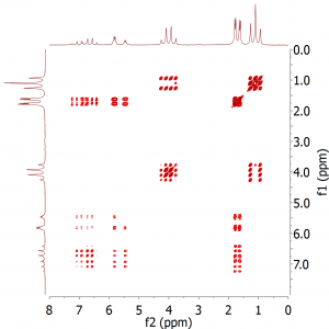 Conventional COSY of ethyl crotonate