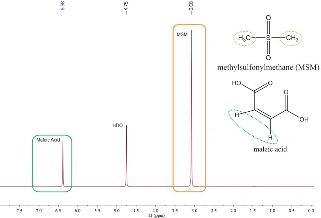 Spectrum of MSM and maleic acid in D2O