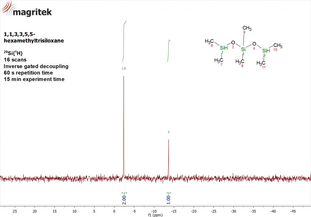 113355-hexamthylsiloxane-29Si-1D.png