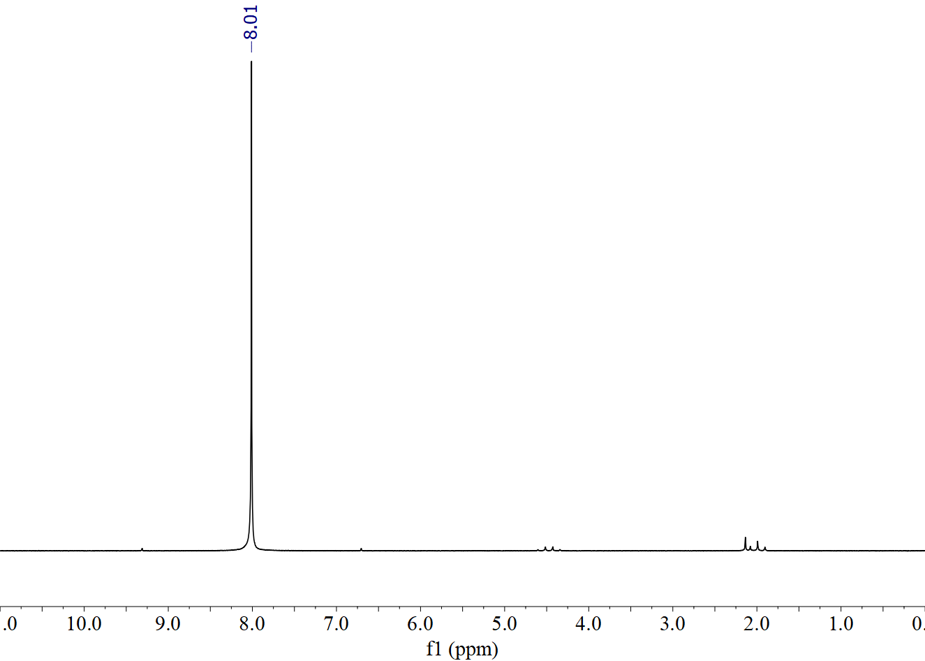How To Evaluate A Benchtop Nmr Instrument S Technical Performance