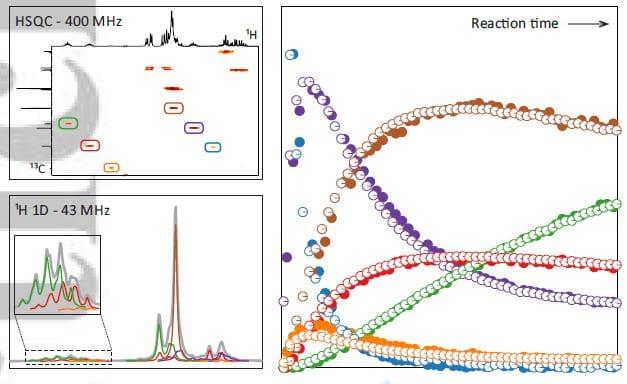 instrumentation principle nmr spectroscopy